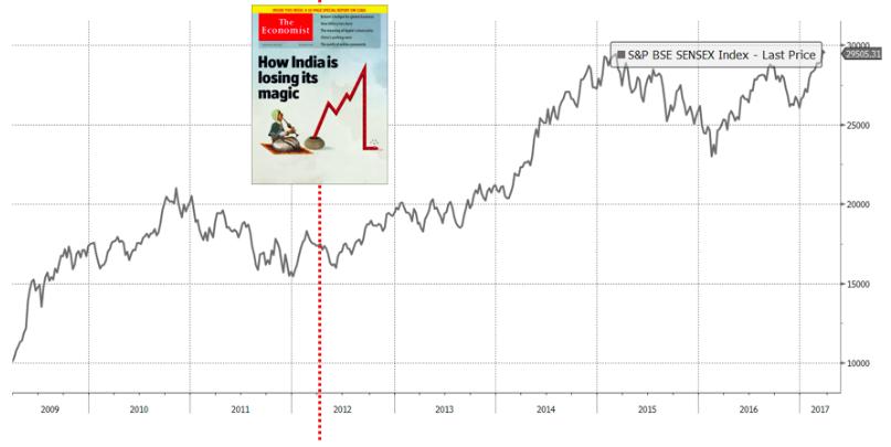 2012년 이코노미스트가 인도 경제가 길을 잃었다고 한 뒤로 인도 경제는 세계에서 가장 빨리 성장하고 있다. ⓒ강대권 (source: Bloomberg)