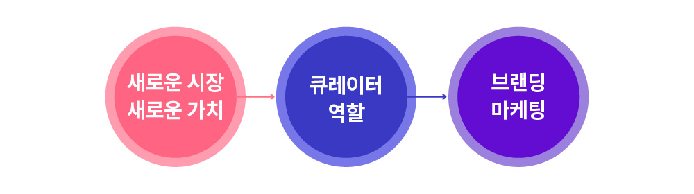 ⓒ인성용 / 그래픽: 김로아