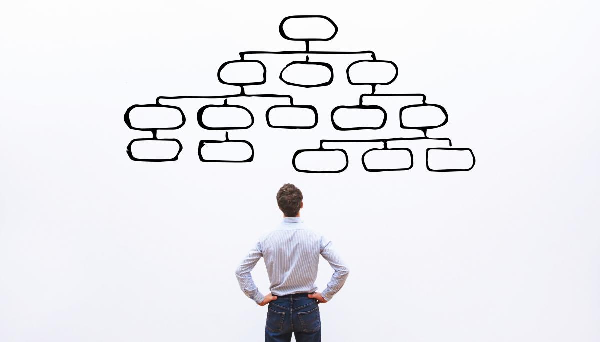 무엇이 조직문화이고 무엇이 아닌가?