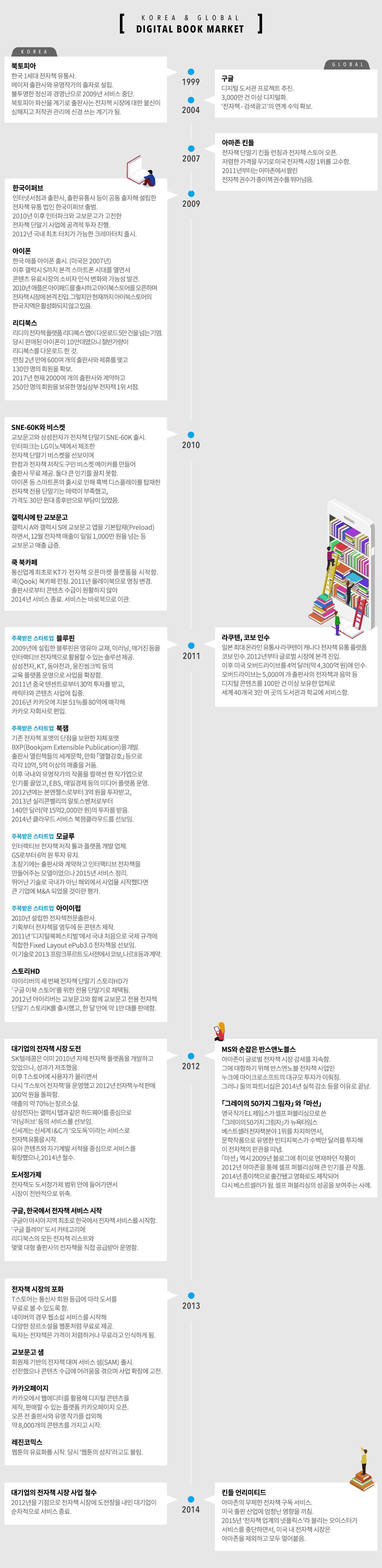 ⓒPUBLY (그래픽: 김영미)