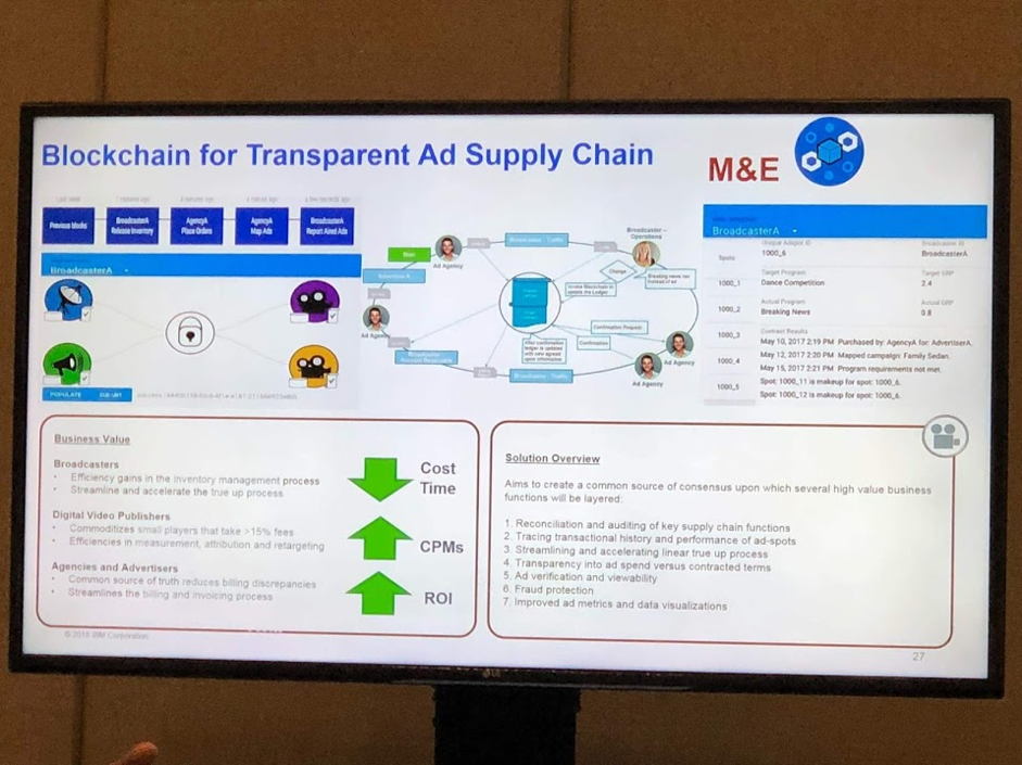 Blockchain for Transparent Ad Supply Chain ⓒ김채린