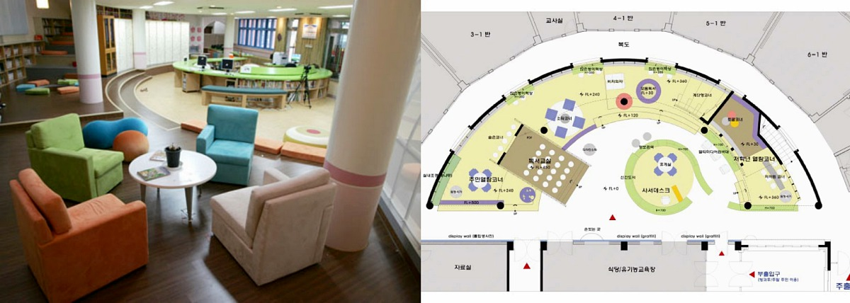 삼우초등학교는 건물 중앙 열린 공간에 도서관이 있다. 아이들이 교실에서 나오면 가장 먼저 도서관을 보게 된다. (좌 ⓒ책읽는사회문화재단) / 삼우초등학교 설계도면 (우 ⓒ나무아키텍츠)