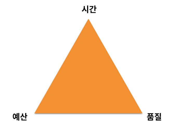 프로젝트 트라이앵글 (정리: 장혜림 / 그래픽: PUBLY)