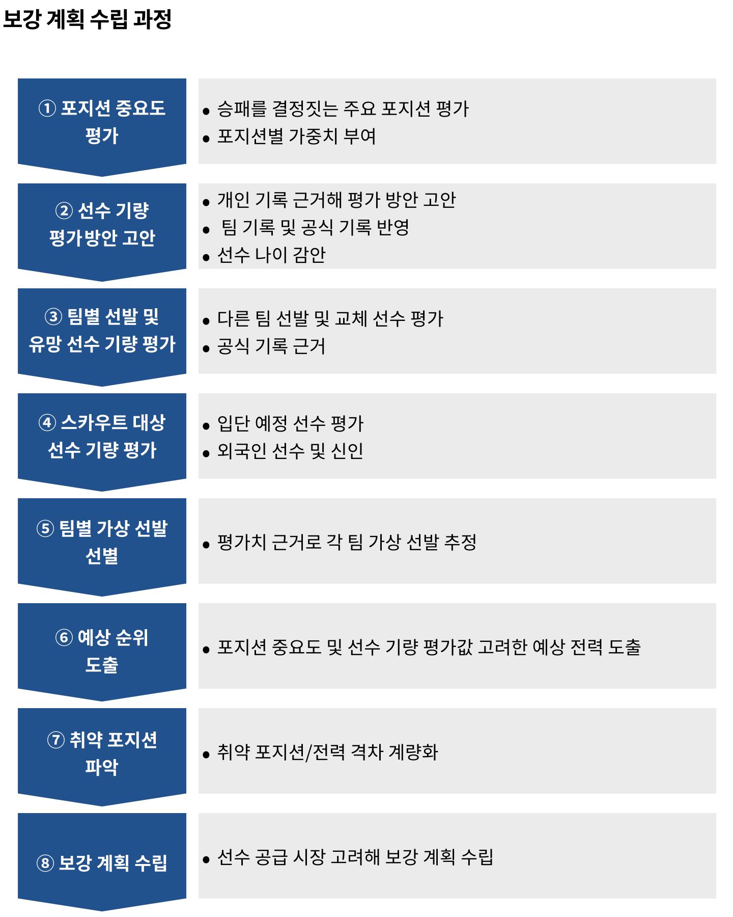 정리: 정희윤 / 그래픽: PUBLY